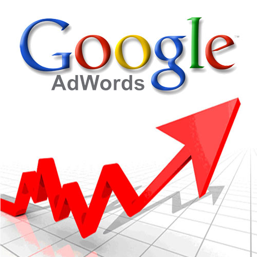 Google+AdWords